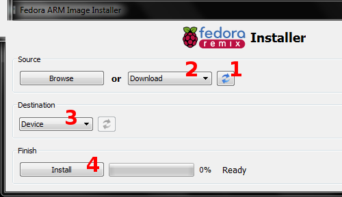 Fedora Remix SD Card Creation