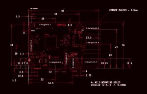 Raspberry Pi Blueprint
