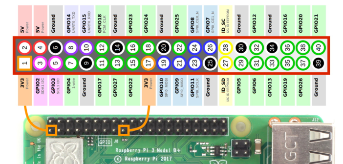 Raspberry Pi GPIO Header with Photo