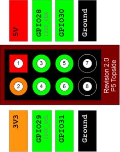 Raspberry Pi GPIO Layout - P5 Header Topside