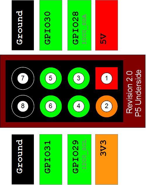 Raspberry Pi P5 Header - Raspberry Pi Spy