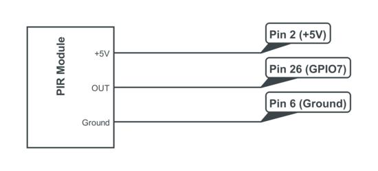 PIR Module
