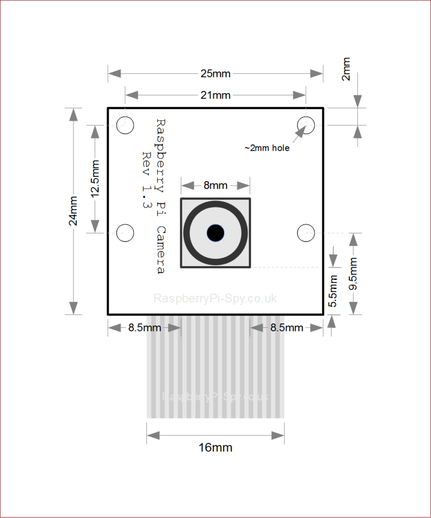 Raspberry Pi Camera Module Diagram
