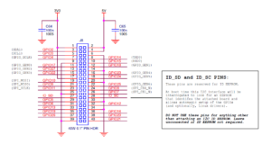 Model B+ GPIO Pin Out Diagram