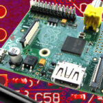 Raspberry Pi Spy WordPress Banner