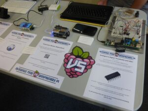 Average Man VS Raspberry Pi Table