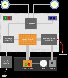 Garage Alarm System Diagram 1
