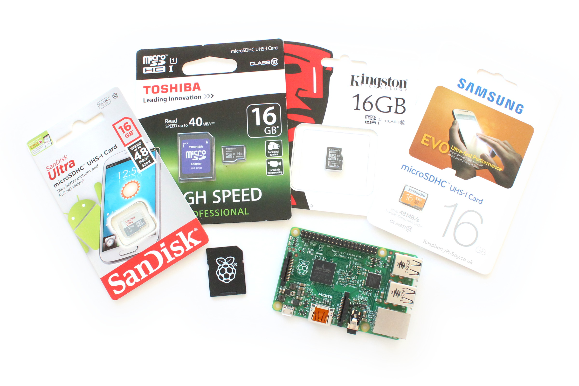 Raspberry pi sd image download
