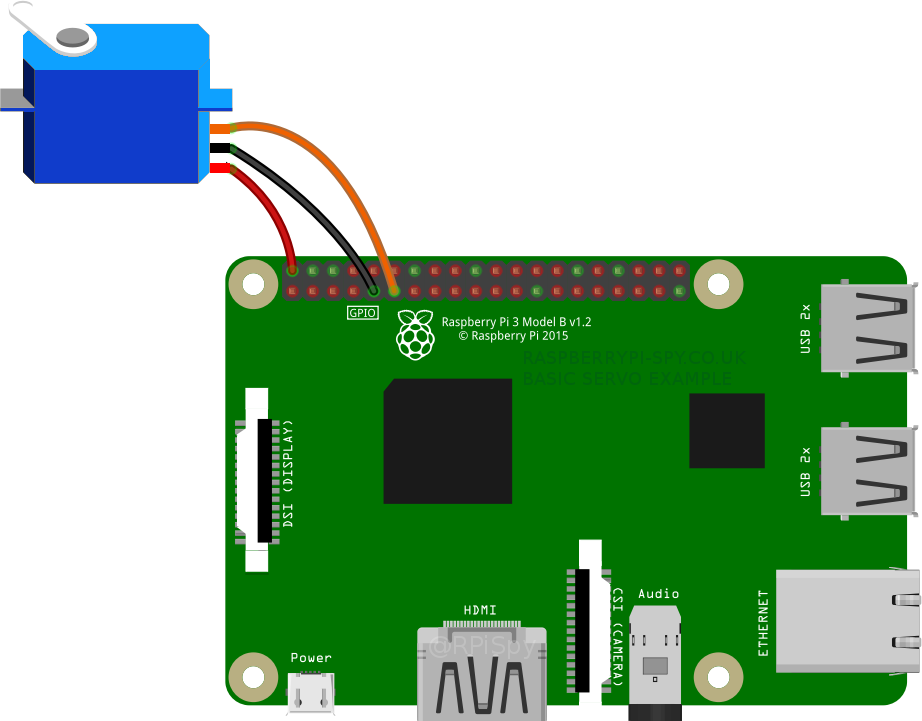 Raspberry Pi Basic Servo Example