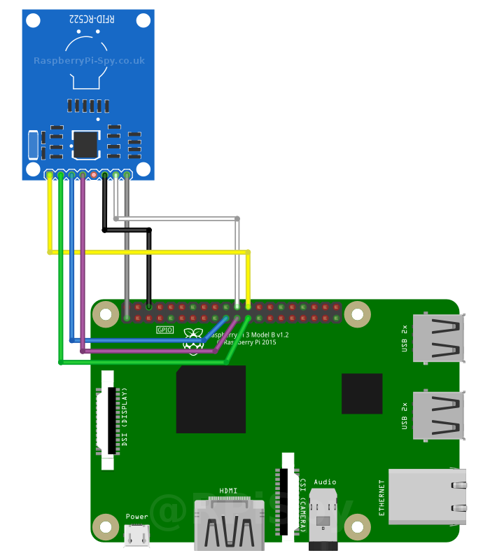 RC522 and Raspberry Pi GPIO wiring