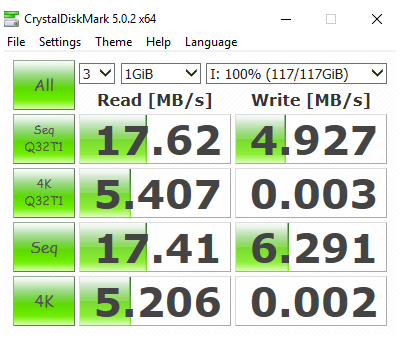 Fake SD Card CrystalDisk Mark Results
