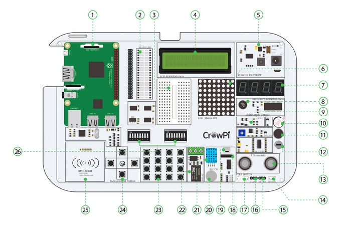 CrowPi Main Board Diagram