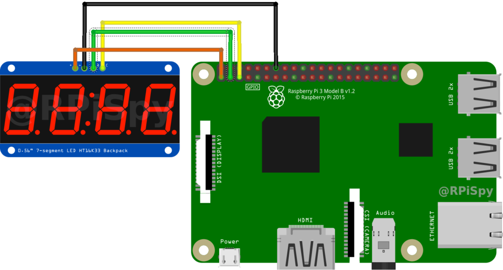 Raspberry Pi 7-Segment LED Display Module using Python - Raspberry
