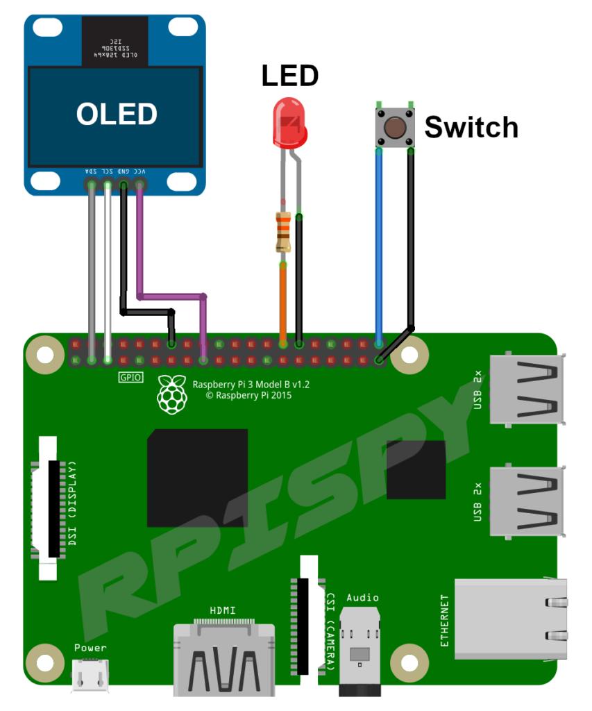 Pi-Hole OLED Status Screen - Raspberry Pi Spy on